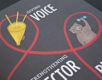 CCVO: 2013 Annual Report