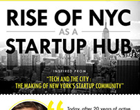 NYC as a Startup Hub