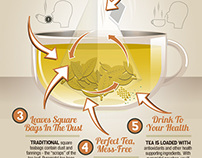 Why Pyramidal Tea Bags Are Creating a Taste Bud Revolut