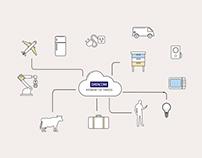 Datacom Internet of Things