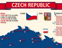 Czech Republic - infographics