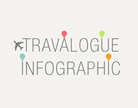 Infographic of Travelogue