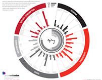 Ogilvy Infographics