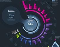 Tumblr Infographics