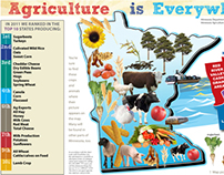 Ag in the Classroom Placemat