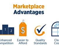 Health Insurance Marketplace eLearning