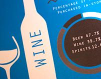 DrinkWise Booklet