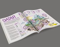 Infographics - IED