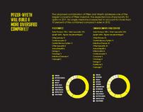 Pfizer Annual Report