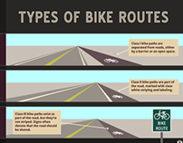 Infographic: Types of Bike Routes