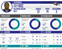 NFL Game Recap Infographic