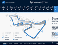 Williams F1, Race Centre. Concept 1