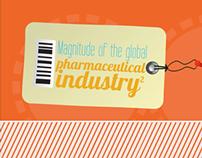 Infografía Medicamentos Subestándar