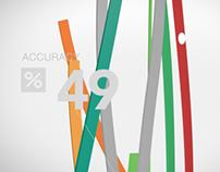 Fidelity InfoGraphics