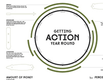 Action Infographic