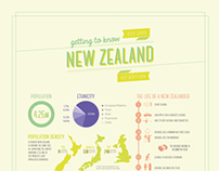 Infographics - Getting to know New Zealand
