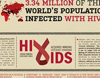 Health Awareness Posters