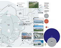 Madrid 2020 Infographic | Cinco Días