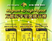 Magnum 4D High Payout 2014 poster