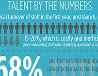 Infographic - ScottMadden, Inc.