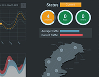 Big Data Enterprise Dashboard UI