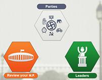 Indian Politics app.