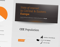State of Internet - infographics
