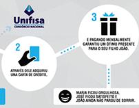 Unifisa - Infográfico