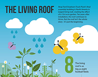 Ford: The Living Roof INFOGRAPHIC