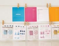 Design&Co. - Annual Report