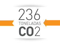 Infographics FootPrint Carbon