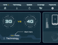 3G vs 4G Interactive Infographic