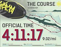 Marathon Shirt & Infographic