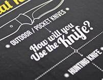 KTS-KO Packaging