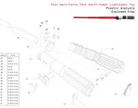 Lightsaber Plastic Parts Analysis