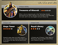 Assyria Civilization V Infographic
