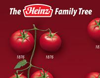 Heinz ideas