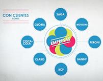Infografia - Colectivo Tres