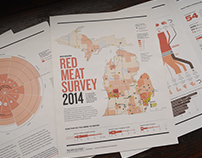 Michigan Red Meat Survey 2014
