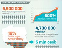 RWD infographics