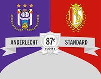 Infographie Anderlecht - Standard