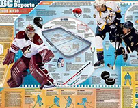Sports ABC · 28: Hockey on Ice