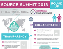 Ethical Fashion Event Infographic