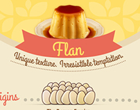 Flan Infographic