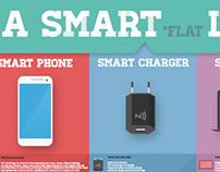 A Smart *flat Life