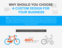 Why Does Need Custom Design ?
