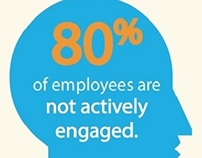 The Impact of Sales Team Engagement [INFOGRAPHIC]