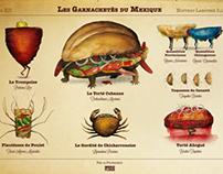 Les Garnachetes du Mexique