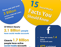 Infographic- 15 Social Media Updates