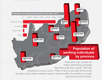 PNET Infographic